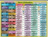 Helion Communications - Tarot Divination - Reference Charts